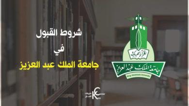 Photo of شروط القبول في جامعة الملك عبدالعزيز
