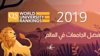 Photo of افضل 10 جامعات في العالم لعام 2019 – تصنيف كيو اس