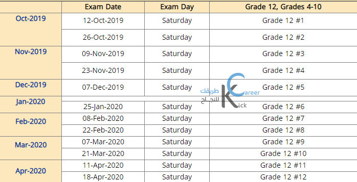 مواعيد اختبار القبول الجامعي للصف الثاني عشر